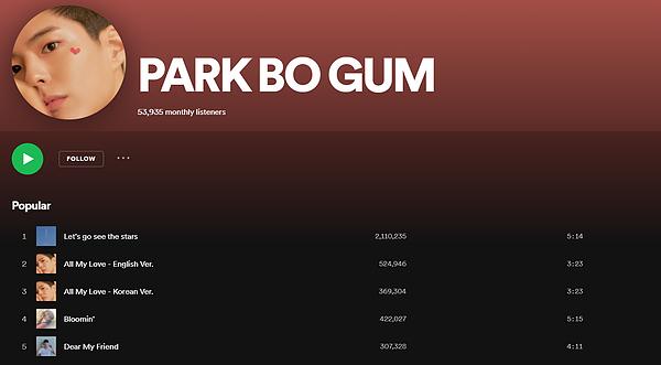 Music PBG.PNG
